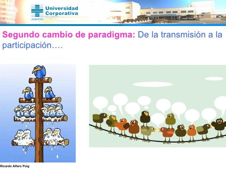 Segundo cambio de paradigma:   De la transmisión a la participación….
