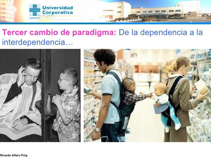 Tercer cambio de paradigma:   De la dependencia a la interdependencia…
