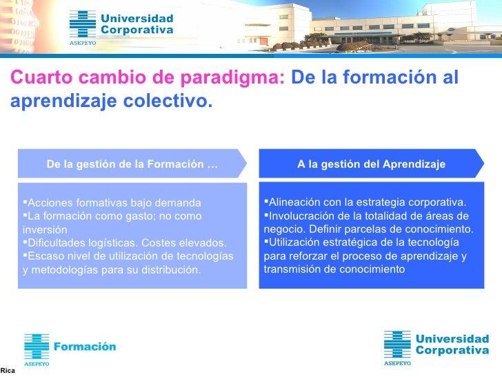 A la gestión del Aprendizaje De la gestión de la Formación … <ul><li>Acciones formativas bajo demanda </li></ul><ul><li>La...