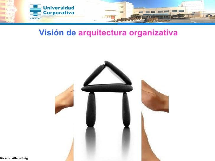 Visión de  arquitectura organizativa