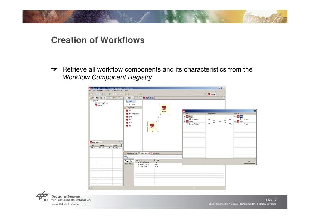 OSGi-based Workflow Engine