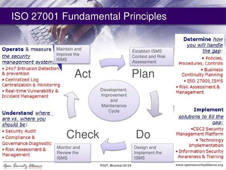 Plan do act check iso 27001 pdf