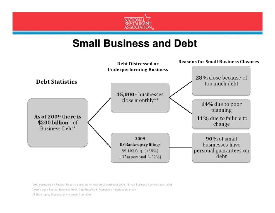 Business Credit: Bottom-Line Profits and Beyond