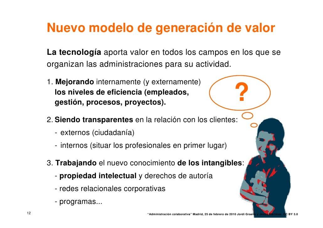 Nuevo modelo de generación de valor      La tecnología aporta valor en todos los campos en los que se      organizan las a...