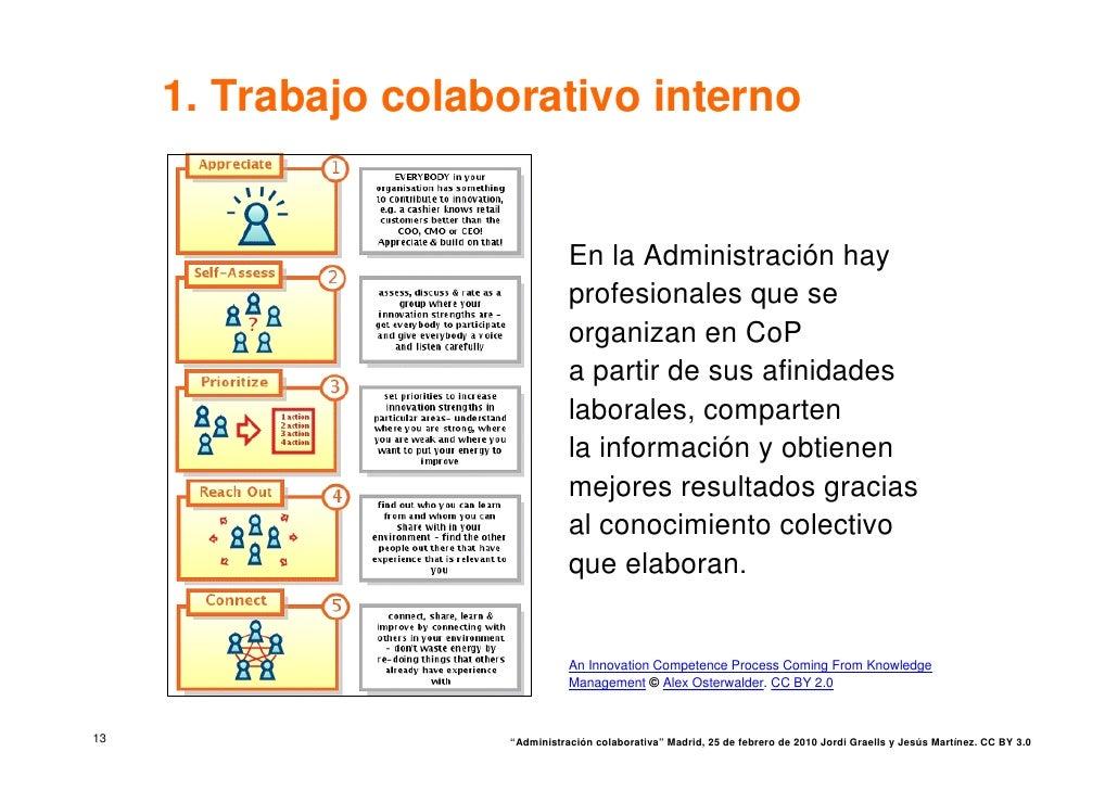 1. Trabajo colaborativo interno                                   En la Administración hay                                ...