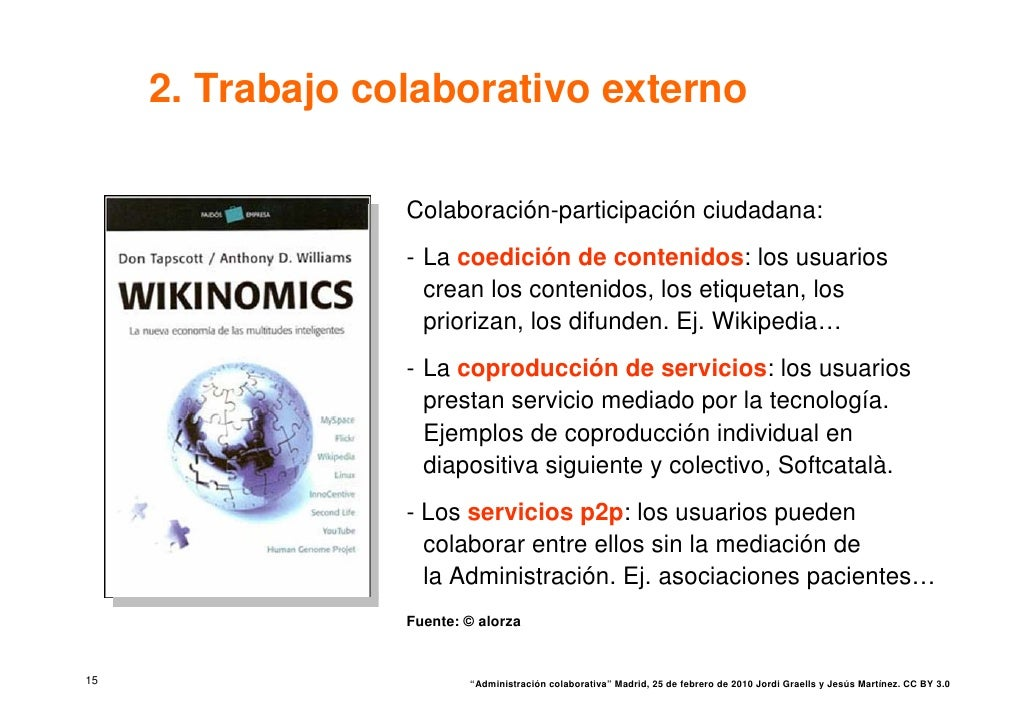 2. Trabajo colaborativo externo                    Colaboración-participación ciudadana:                   - La coedición ...