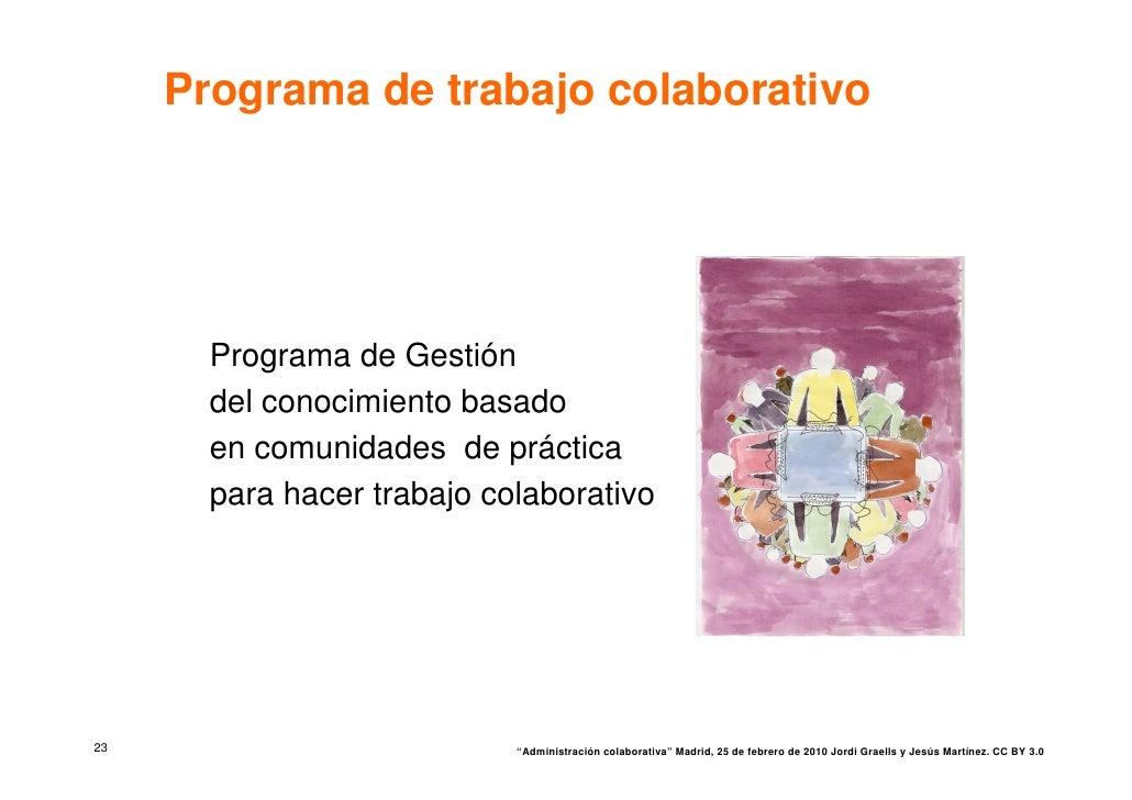 Programa de trabajo colaborativo            Programa de Gestión        del conocimiento basado        en comunidades de pr...