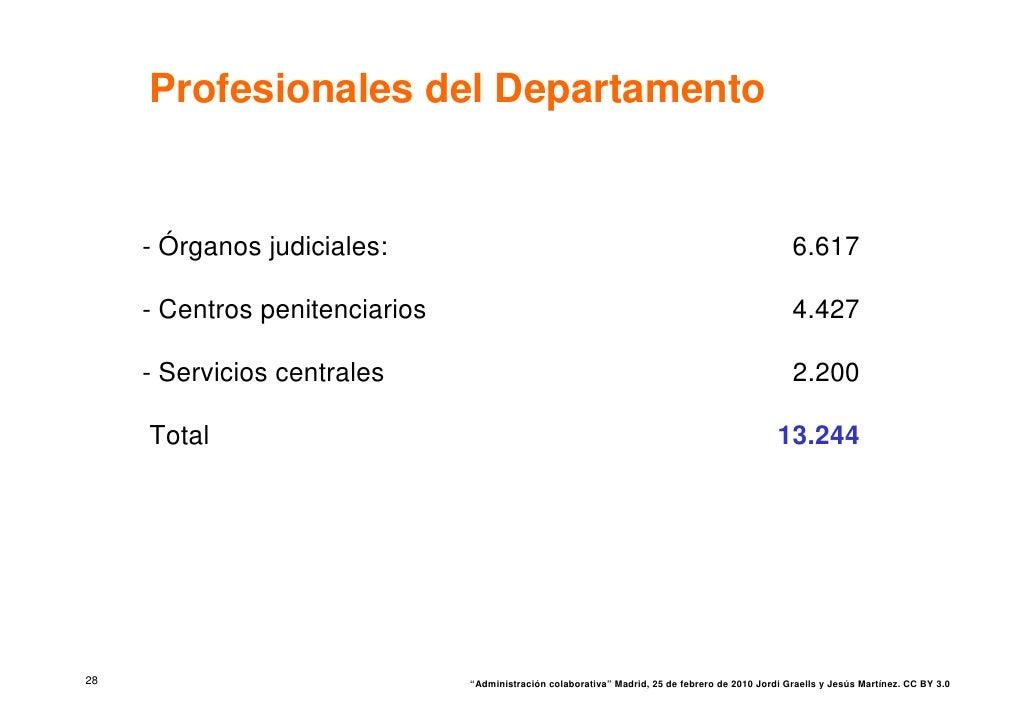 Profesionales del Departamento        - Órganos judiciales:                                                               ...