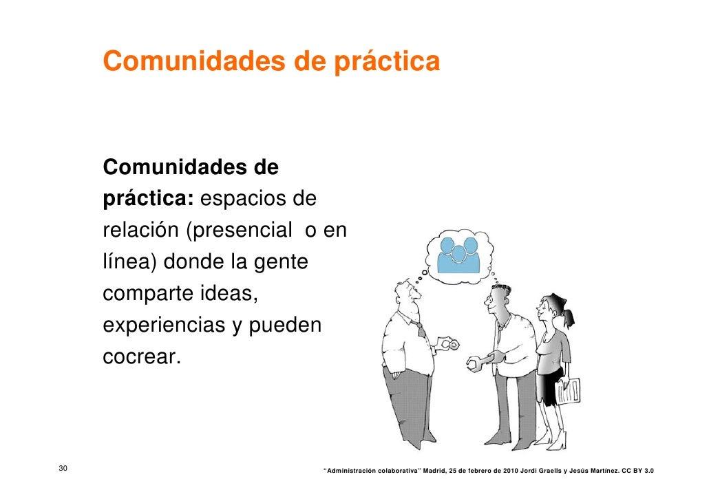 Comunidades de práctica        Comunidades de      práctica: espacios de      relación (presencial o en      línea) donde ...