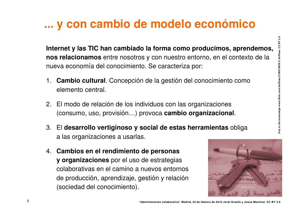 ... y con cambio de modelo económico                                                                                      ...