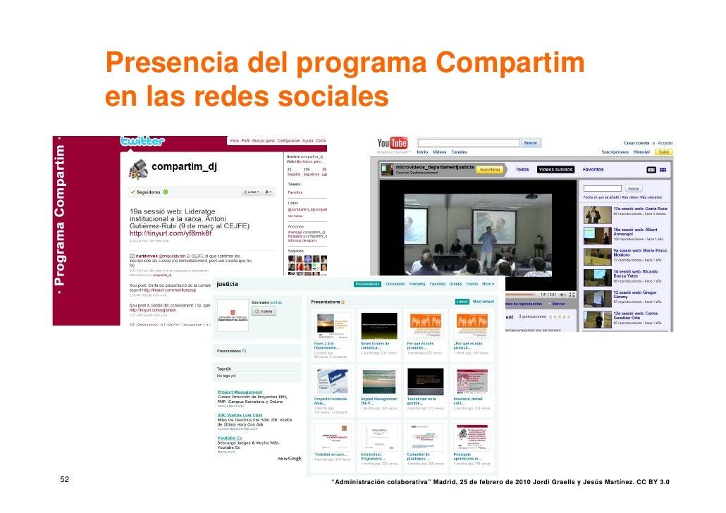 """Presencia del programa Compartim      en las redes sociales     52                  """"Administración colaborativa"""" Madrid, ..."""