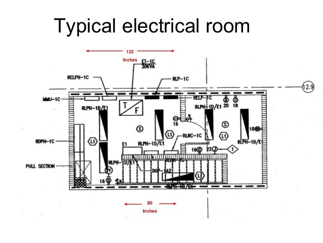 getting the most out of your electrical room