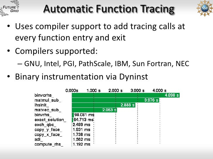 2010 02 Instrumentation And Runtime Measurement
