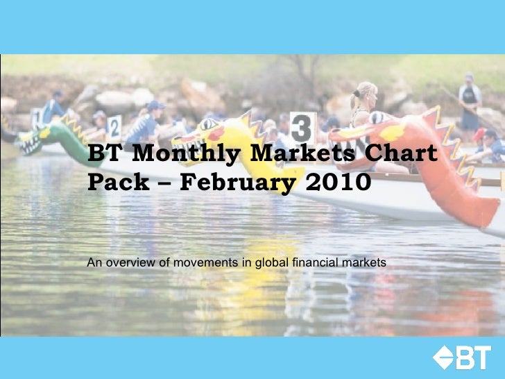 BT Monthly Markets Chart Pack – February 2010 An overview of movements in global financial markets