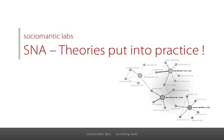 sociomantic labs  SNA – Theories put into practice !