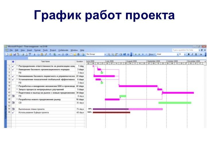 График работ проекта