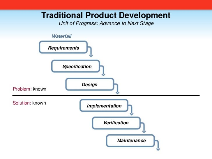 Traditional Product Development<br />Unit of Progress: Advance to Next Stage<br />Waterfall<br />Requirements<br />Specifi...