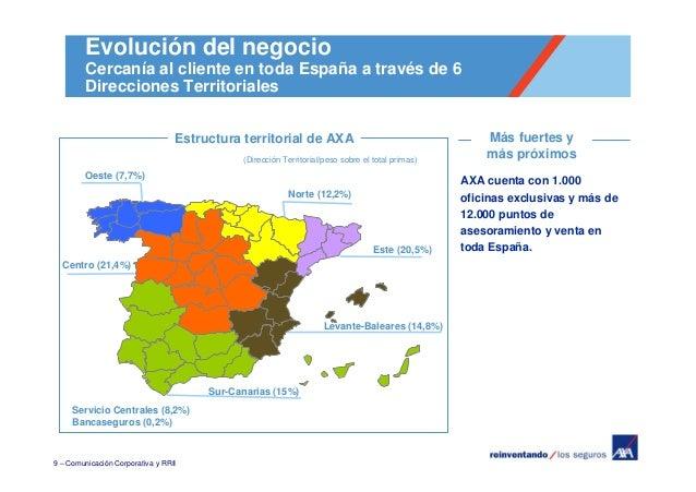 10 03 2010 axa espa a gana 172 millones de euros en 2009 for Oficinas de axa