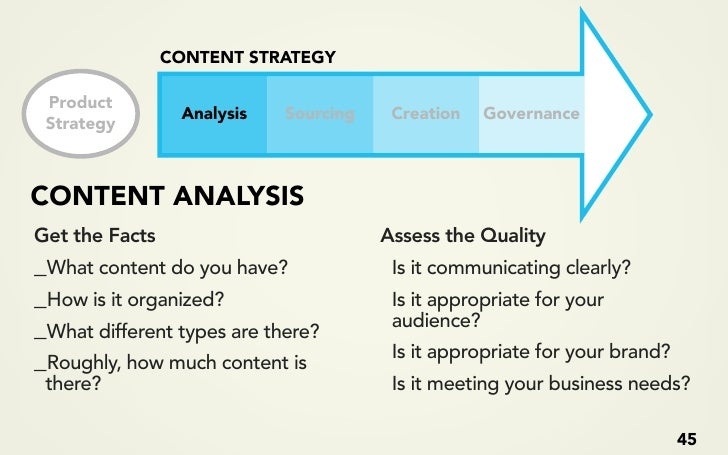 A STEP-BY-STEP GUIDE TO ANALYZING YOUR CONTENT