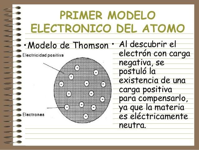 PRIMER MODELO ELECTRONICO DEL ATOMO •Modelo de Thomson • Al descubrir el  electrón con carga negativa, se postuló la exist...