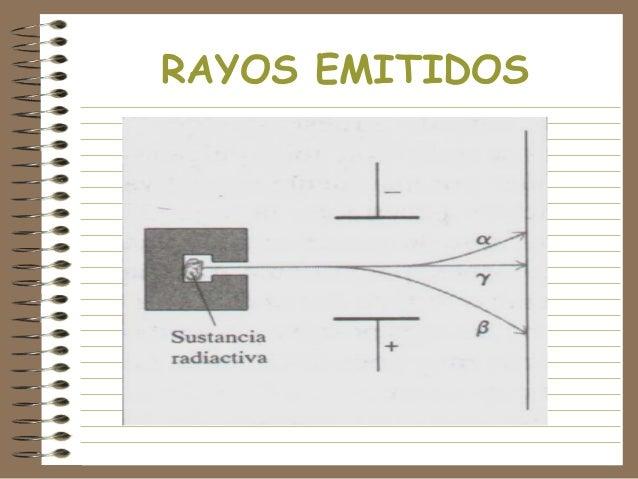 RAYOS EMITIDOS