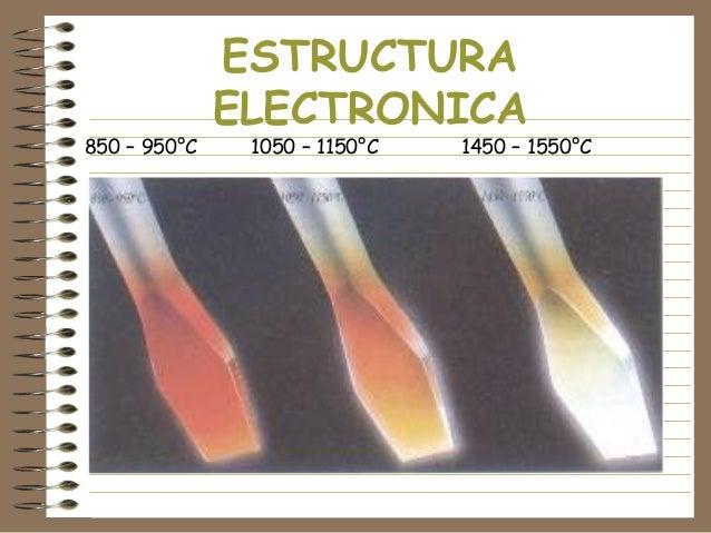 850 – 950°C  ESTRUCTURA ELECTRONICA 1050 – 1150°C  1450 – 1550°C