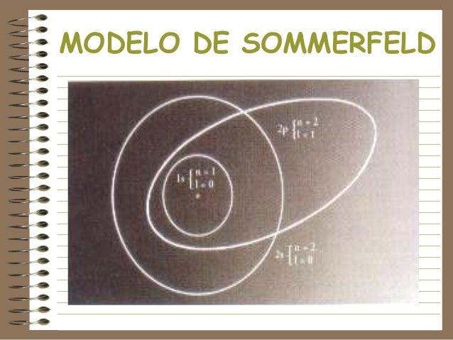 MODELO DE SOMMERFELD