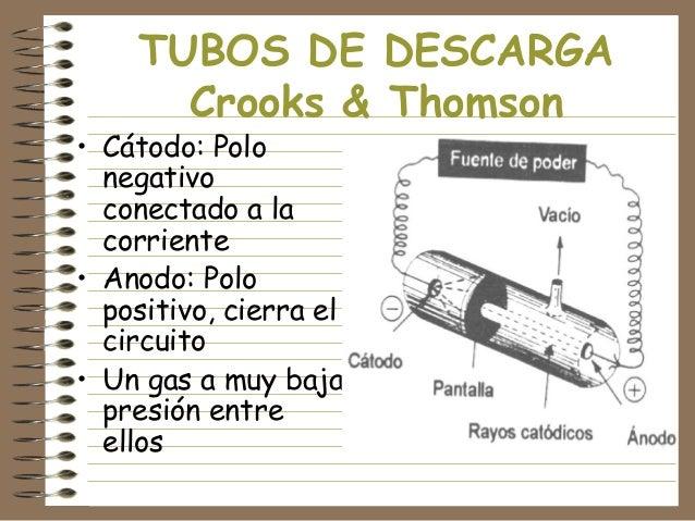 TUBOS DE DESCARGA Crooks & Thomson  • Cátodo: Polo negativo conectado a la corriente • Anodo: Polo positivo, cierra el cir...