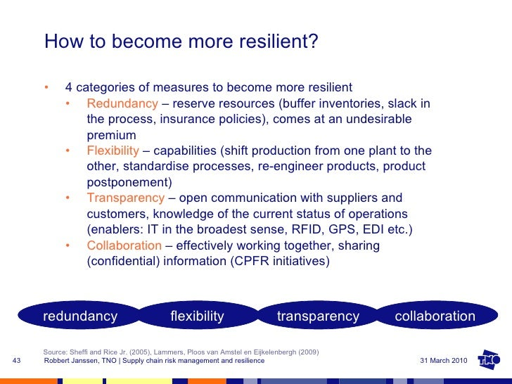 supply chain resilience a risk intelligent