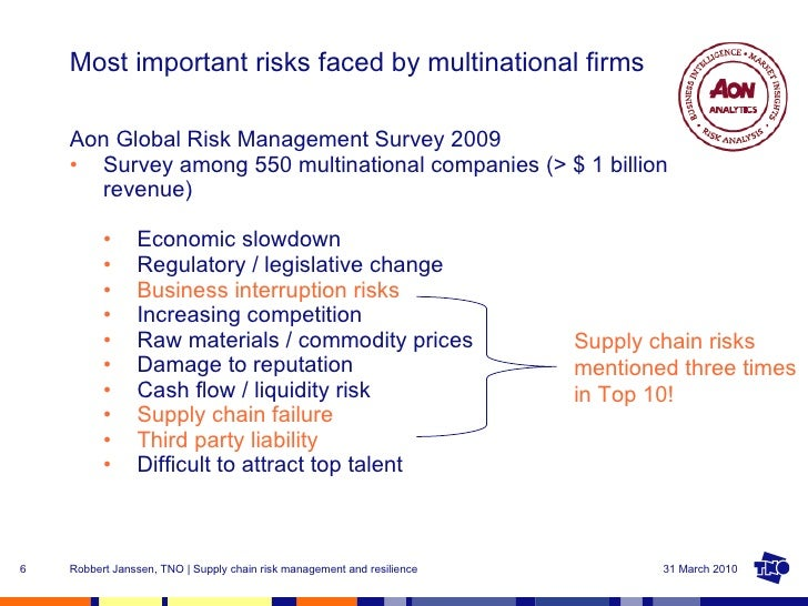 investigation of supply chain risk in Supply chain risk - the dark side of supply chain management that was the title of a guest lecture i gave at molde university college last year this year i was asked to do the same lecture, and i said yes.