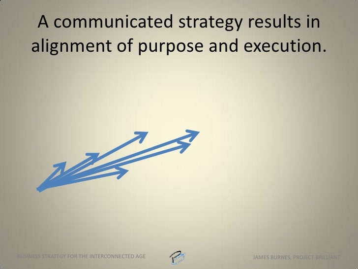 You have a written strategic document that defines what you are doing on social media.</li></li></ul><li>Do you have a st...