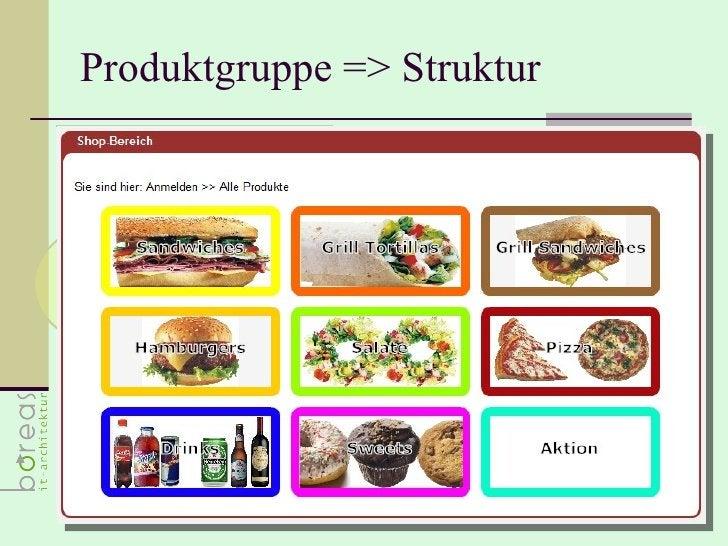 Produktgruppe => Struktur