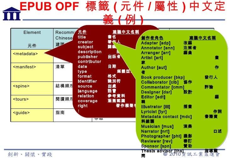 EPUB OPF  標籤 ( 元件 / 屬性 ) 中文定義 ( 例 ) 元件   建議中文名稱 title   書名 creator   著作人 subject   關鍵字 description  描述 publisher   出版者 con...