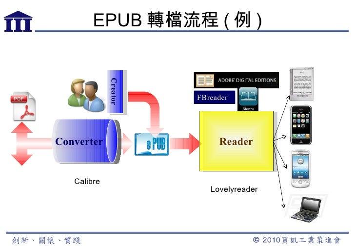 EPUB 轉檔流程 ( 例 ) Converter Reader Creator FBreader Calibre Lovelyreader