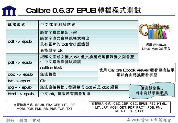 Calibre 0.6.37 EPUB 轉檔程式測試 支援輸入格式 : CBZ, CBR, CBC,  EPUB , FB2,  HTML ,  LIT, LRF, MOBI,  ODT ,  PDF , PRC**, PDB, PML,  R...