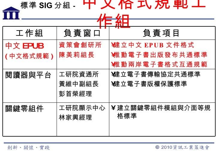 標準 SIG 分組 -   中文格式規範工作組 <ul><li>建立電子書傳輸協定共通標準  </li></ul><ul><li>建立電子書版權保護標準  </li></ul>工研院資通所 黃維中副組長 彭首榮經理   閱讀器與平台 <ul><...