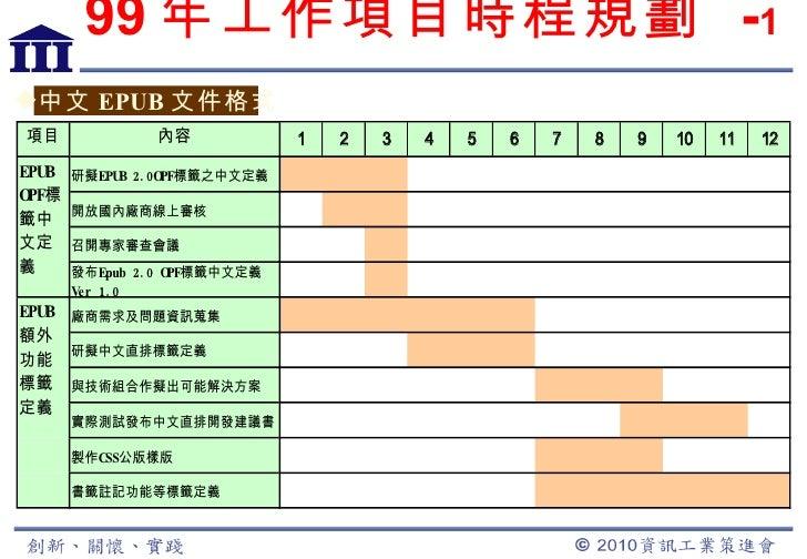 99 年工作項目時程規劃  - 1   <ul><li>中文 EPUB 文件格式 </li></ul>