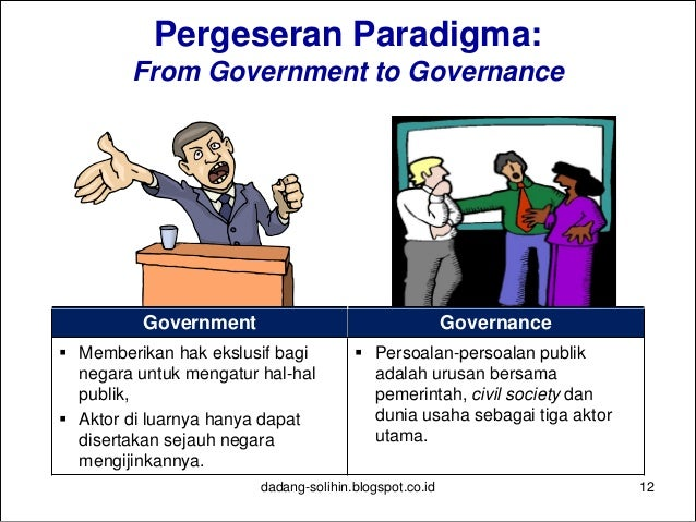 Pelaku Pembangunan: Paradigma Governance  Interaksi antara Pemerintah, Dunia Usaha Swasta, dan Masyarakat yang bersendika...