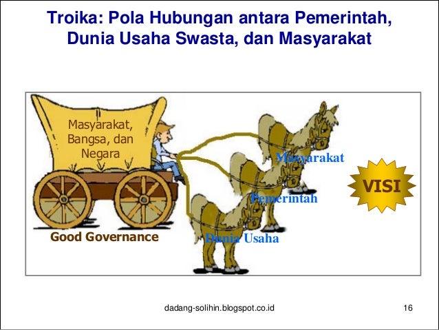 Perumusan Visi Daerah Stakeholders PEMDA 17dadang-solihin.blogspot.co.id