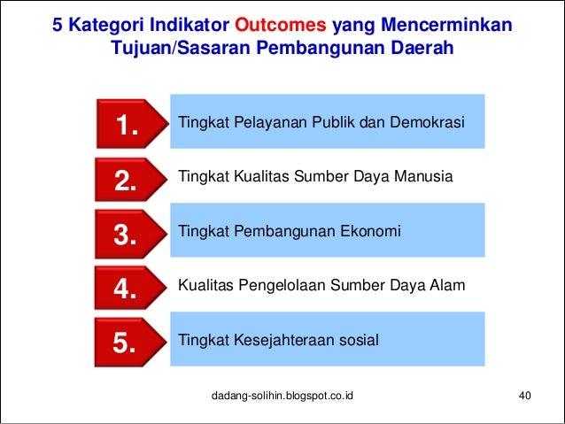 Tingkat Pelayanan Publik dan Demokrasi dadang-solihin.blogspot.co.id 41 1. Indikator Output Pelayanan Publik  Persentase ...