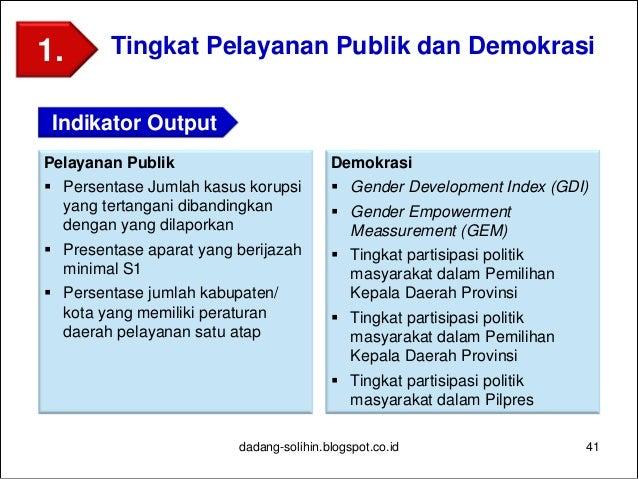 Tingkat Kualitas SDM dadang-solihin.blogspot.co.id 42 2. Indikator Output Pendidikan  Angka Partisipasi Murni - SD/MI  R...