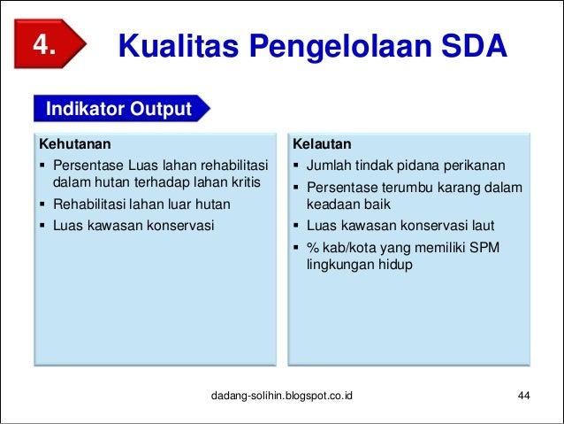 45dadang-solihin.blogspot.co.id Tingkat Kesejahteraan Sosial5. Indikator Output  % penduduk miskin  Tingkat pengangguran...