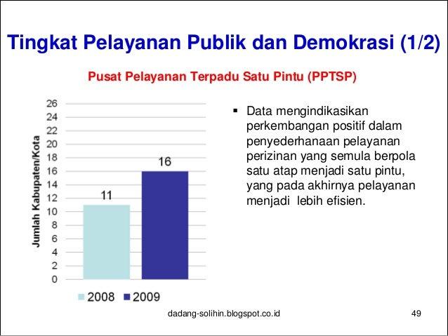 Tingkat Pelayanan Publik dan Demokrasi (2/2) 50dadang-solihin.blogspot.co.id  Masih rendahnya pemahaman tentang pengarusu...