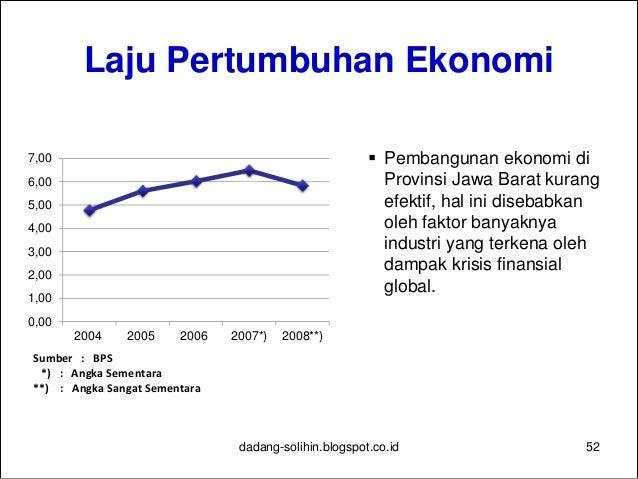 Kualitas Pengelolaan SDA dan LH 53dadang-solihin.blogspot.co.id  Kualitas pengelolaan sumber daya alam dan lingkungan hid...