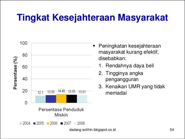 Kesimpulan  Capaian dari hasil kinerja pembangunan Jawa Barat secara umum memperlihatkan relevansi terhadap sasaran/ pemb...