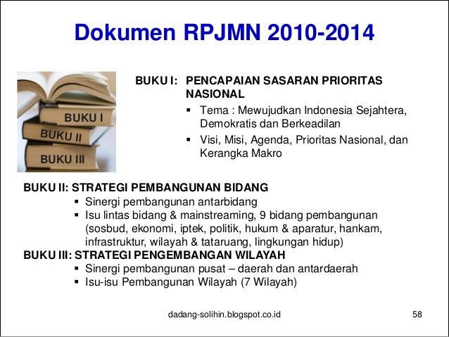 Keterkaitan Buku I, Buku II, dan Buku III dadang-solihin.blogspot.co.id 59 Visi-Misi SBY-Boediono RPJMN 2010-1014 11 Prior...