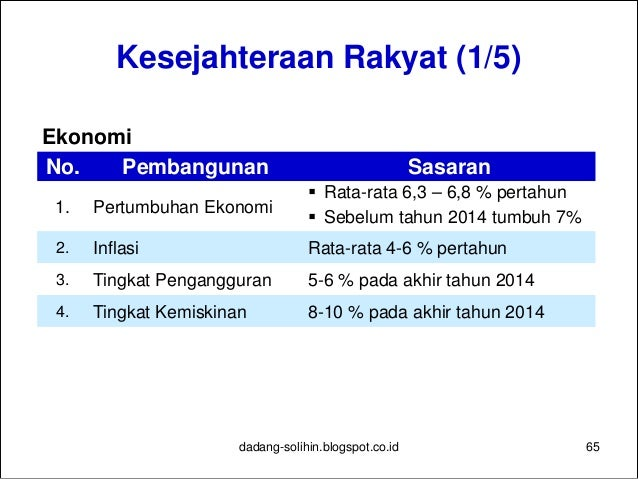 Pendidikan No Indikator Status Awal (2008) Target (2014) 1. Meningkatnya rata-rata lama sekolah penduduk berusia 15 tahun ...