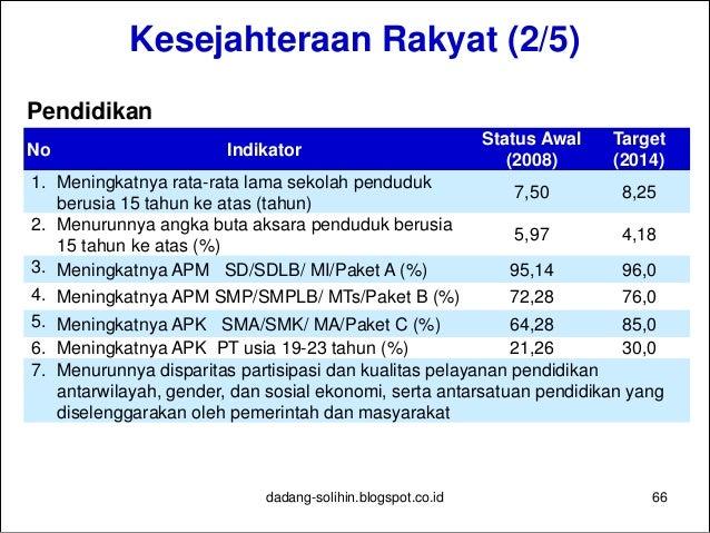 Kesehatan No Indikator Status Awal (2008) Target (2014) 1. Meningkatnya umur harapan hidup (tahun) 70,7 72,0 2. Menurunnya...