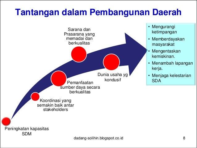 dadang-solihin.blogspot.co.id 9 PEMBANGUNAN DAERAH Upaya terencana untuk meningkatkan kapasitas Pemerintahan Daerah PEMBAN...