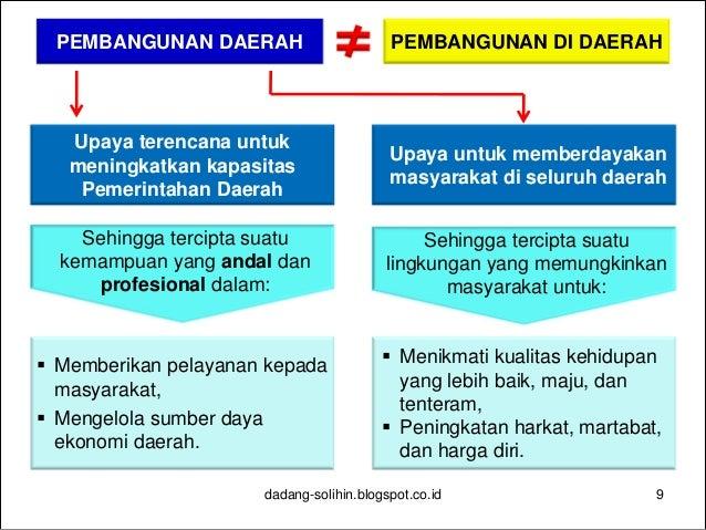 10 PEMBANGUNAN JABAR PEMBANGUNAN DI JABAR dadang-solihin.blogspot.co.id